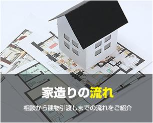 家造りの流れ